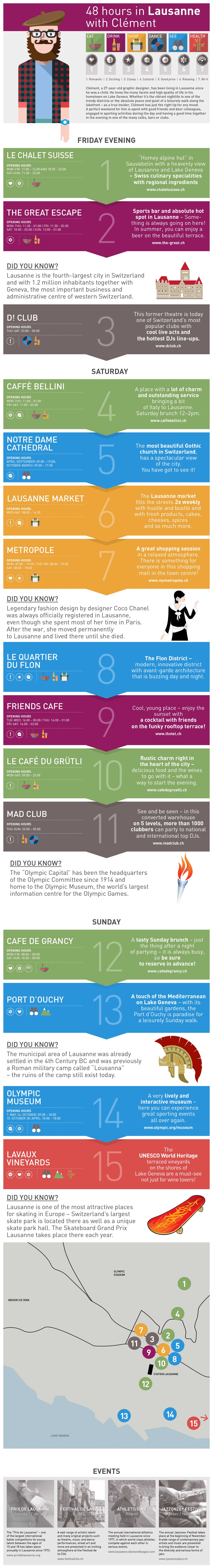 infographic Lausanne