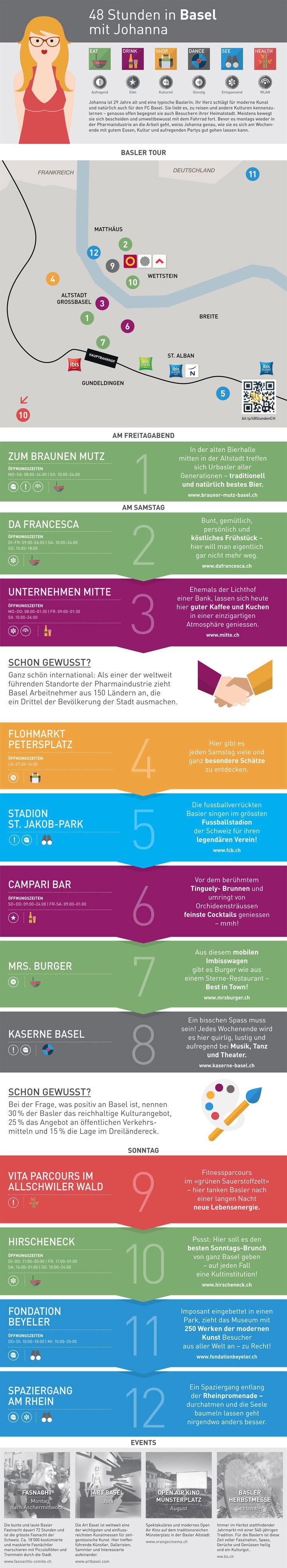 Basel Infografik