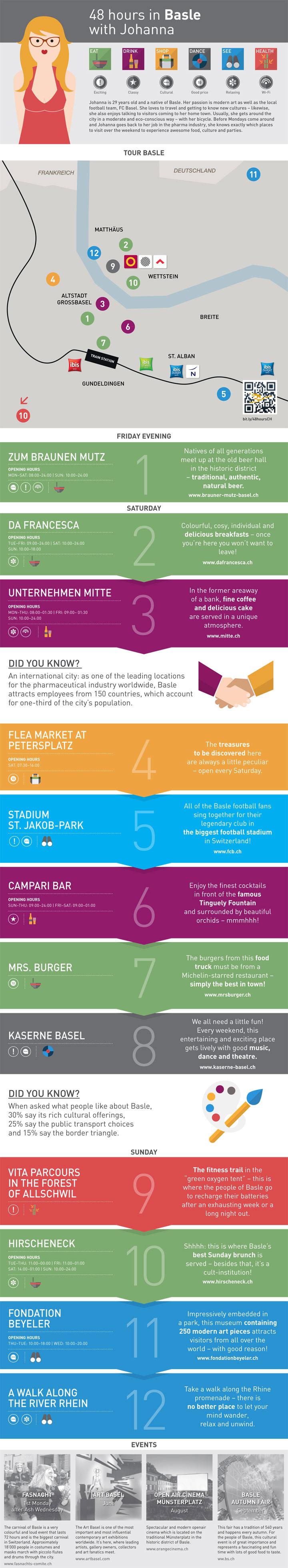 Basle Infographic