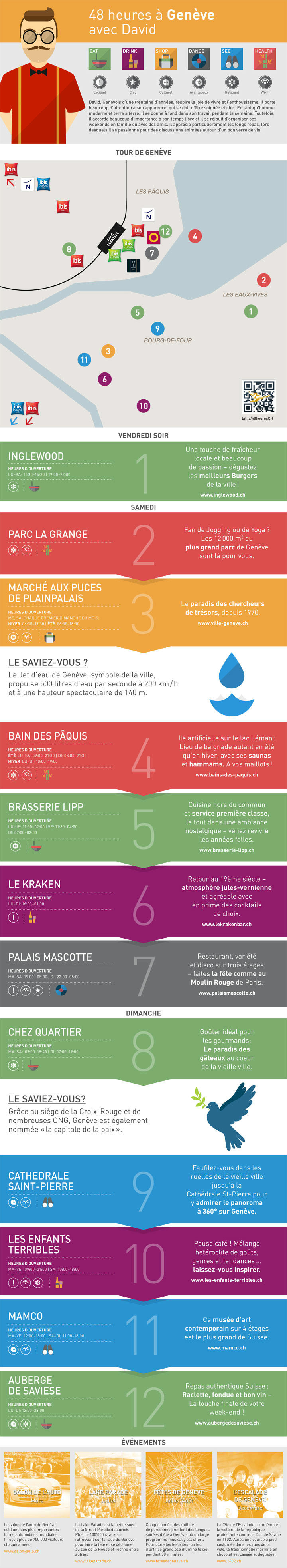 Geneve infographics by Accorhotels.com