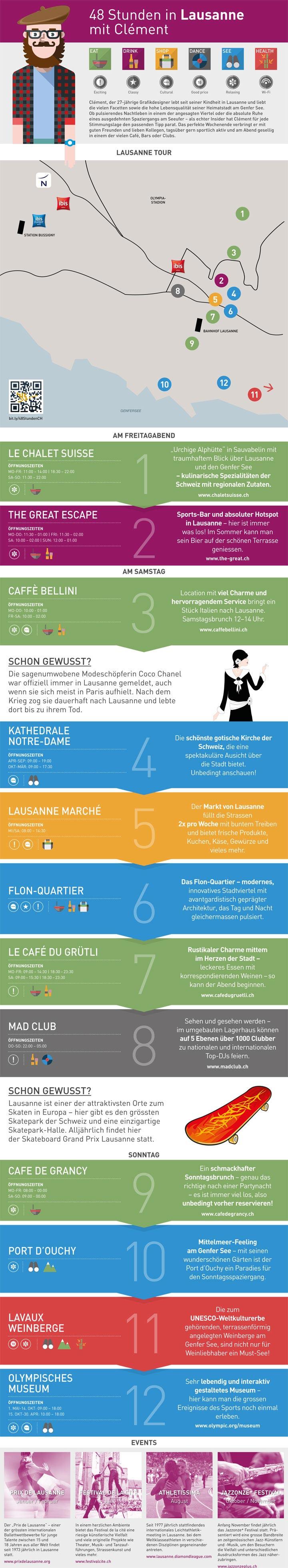 lausanne infografik