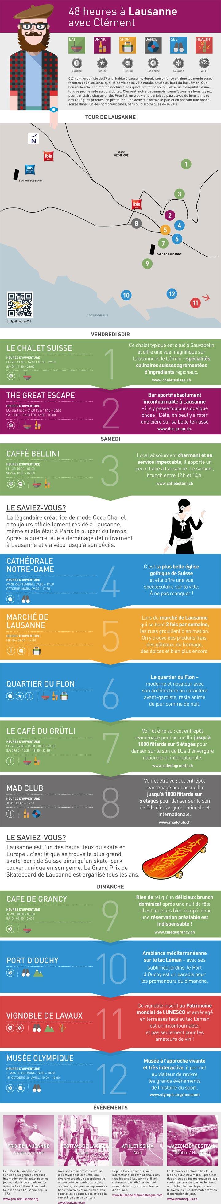 infographie lausanne