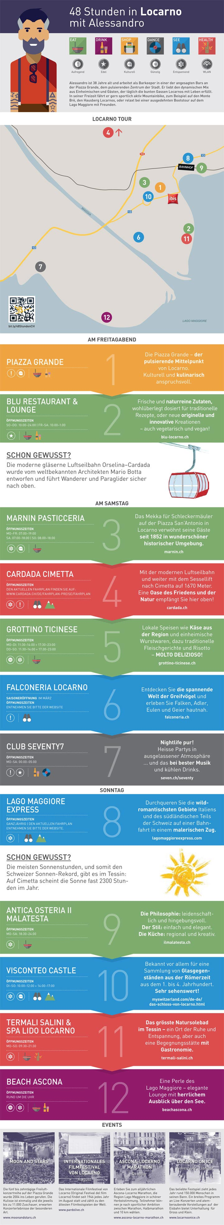 Locarno infographik by Accorhotels.com