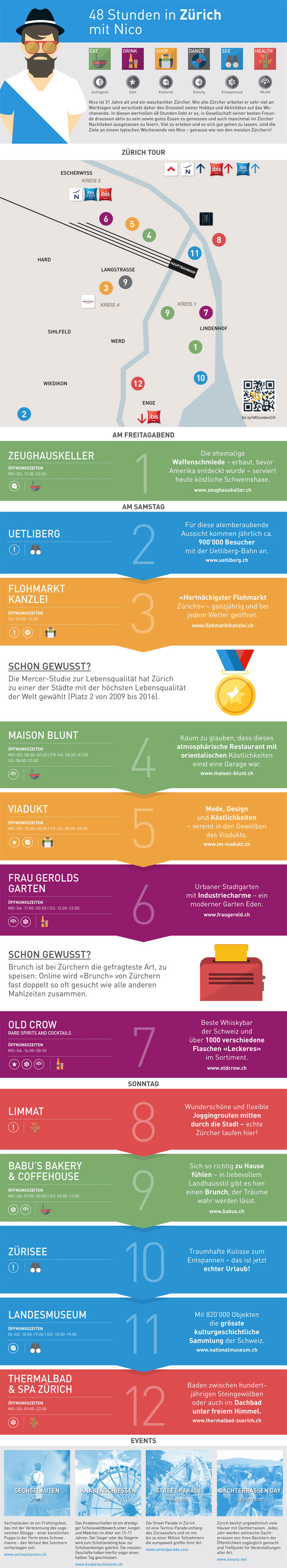 zurich infographics by Accorhotels.com