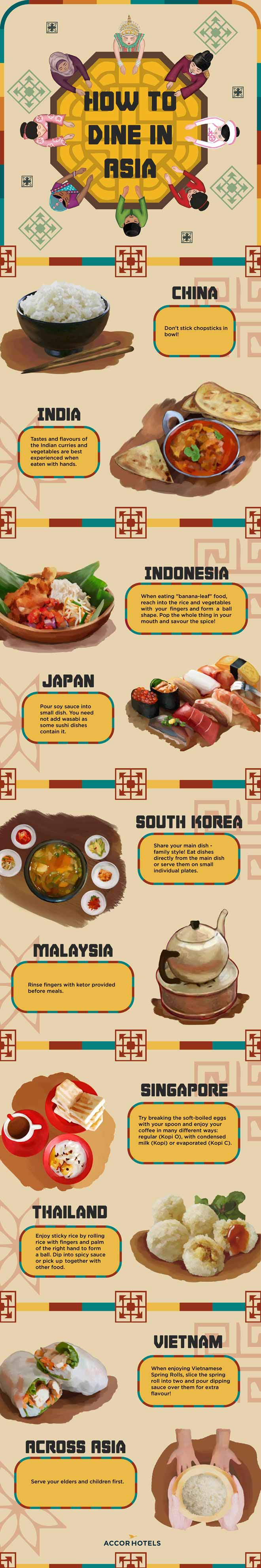 How to Dine in Asia