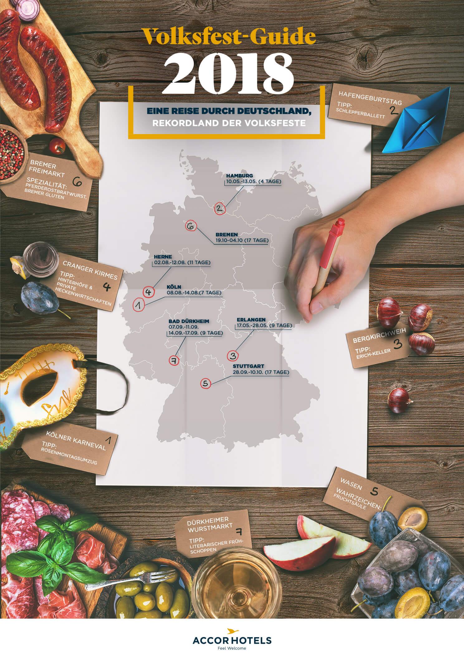 Volksfeste 2018 Deutschland Infografik