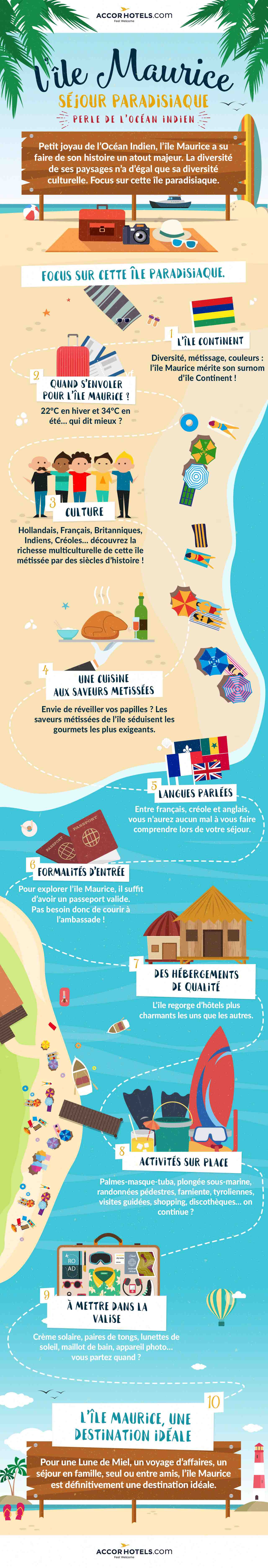 infographie maurice