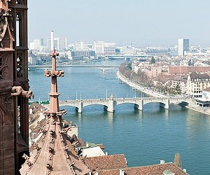 view on basel