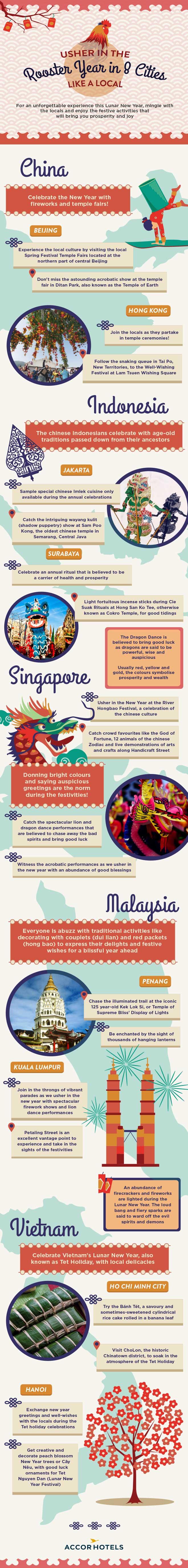 Lunar New Year Festive celebrations food