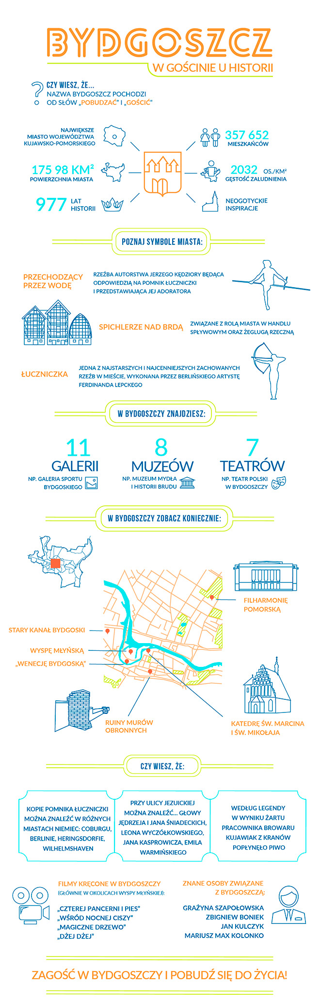 Infografika Bydgoszcz - all.accor.com