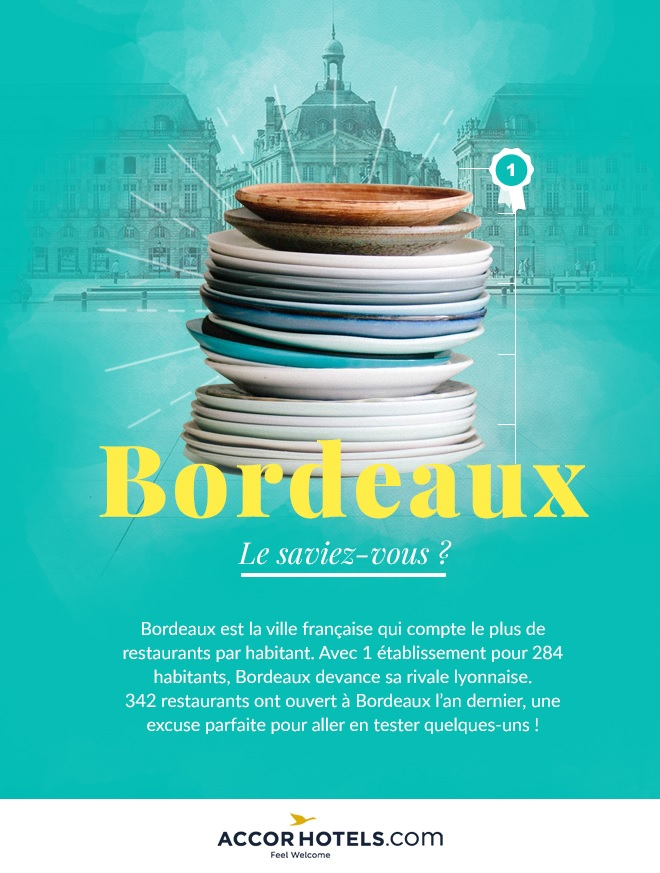 restaurants bordeaux