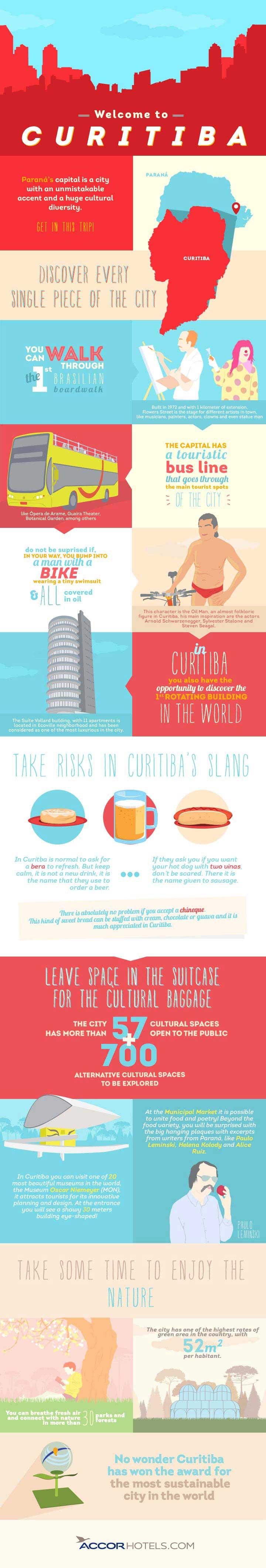 L'Infographie de Curitiba par Accorhotels.com