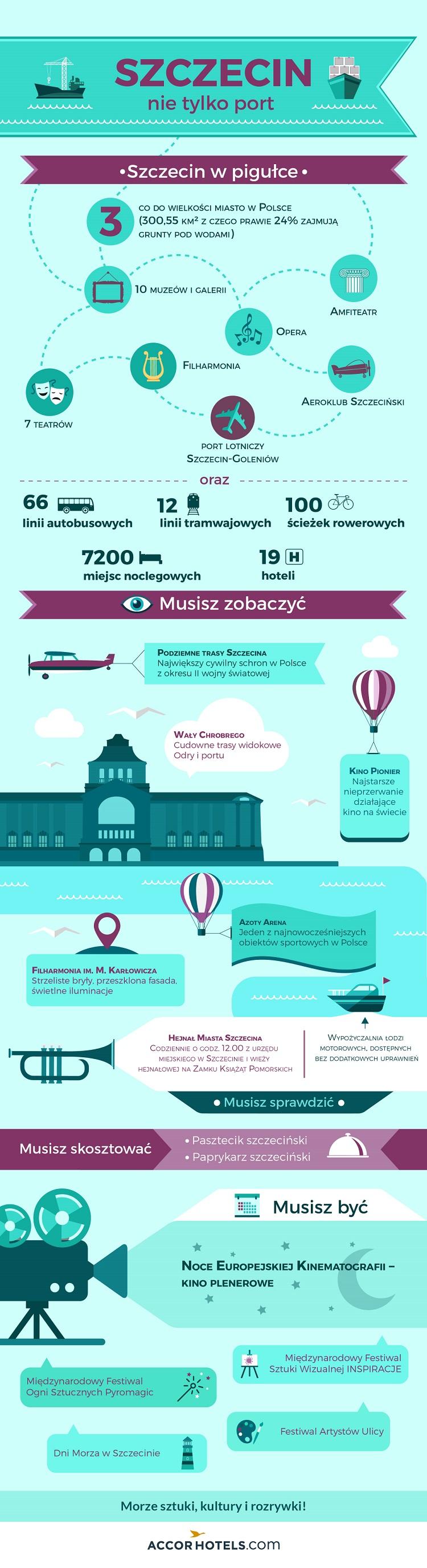 Odkryj uroki Szczecina! Wybierz hotel i ciesz się urokami pięknego miasta