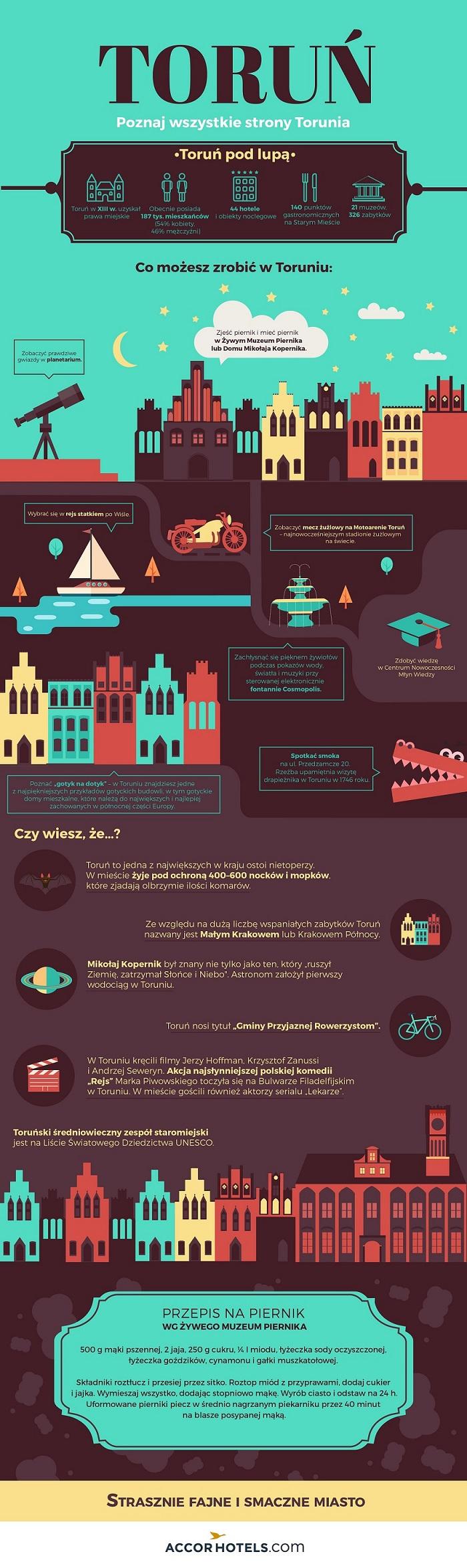 Infografika Torun - AccorHotels.com
