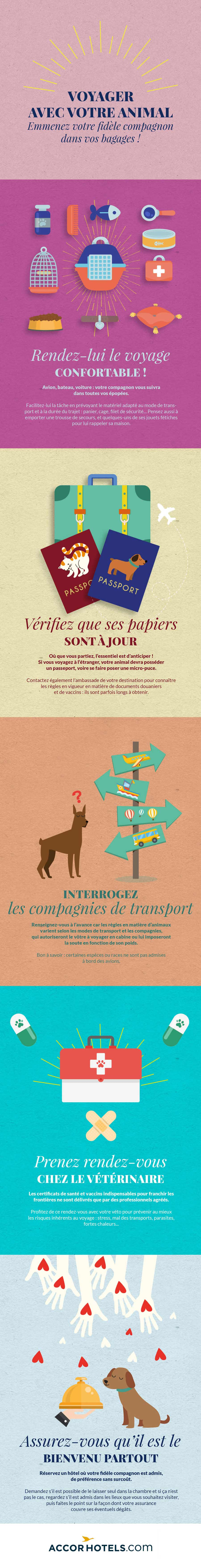 Infographie Voyager avec son animal