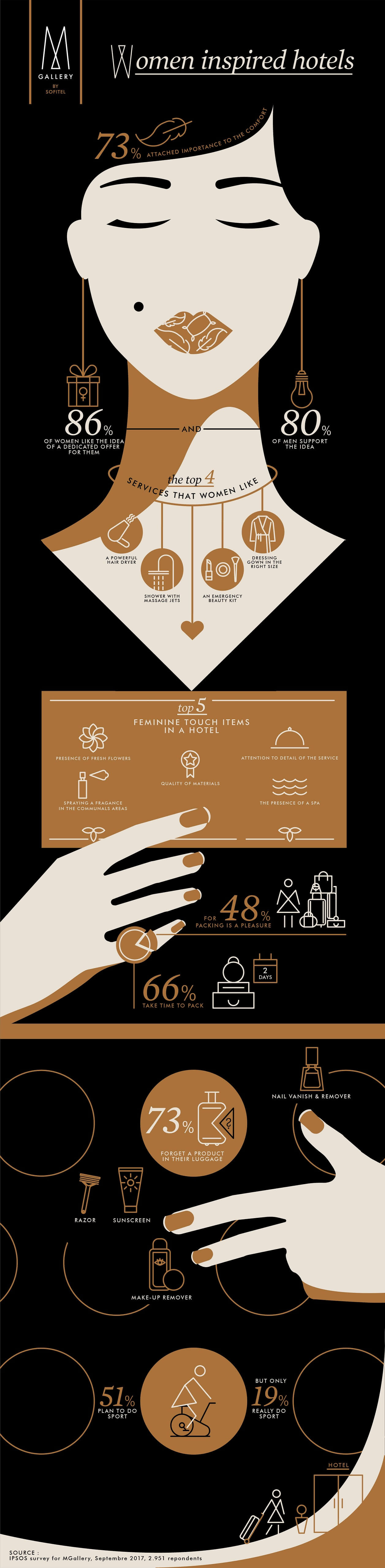 """infography """"Inspired by her"""" by MGallery"""