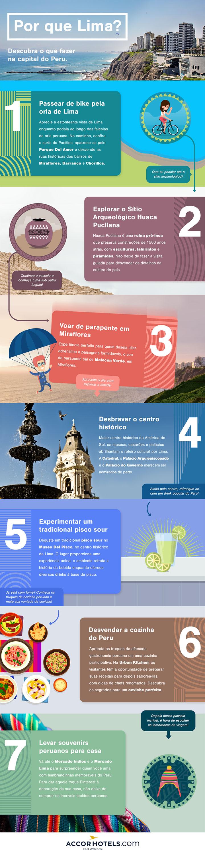 Infográfico com dicas do que fazer em Lima, no Peru