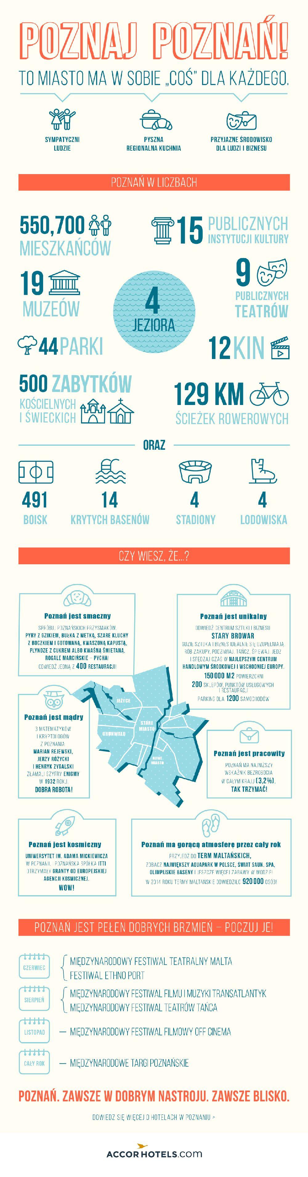 Daj się zaskoczyć i zobacz infografikę o Poznaniu! Wybierz hotel i ciesz się urokami tego miasta!