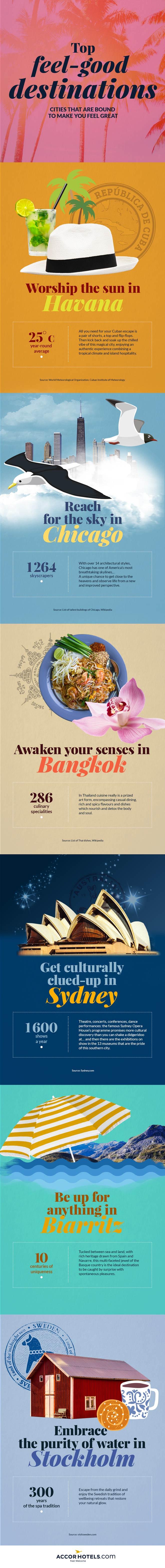 Infographic Top feel-good destinations